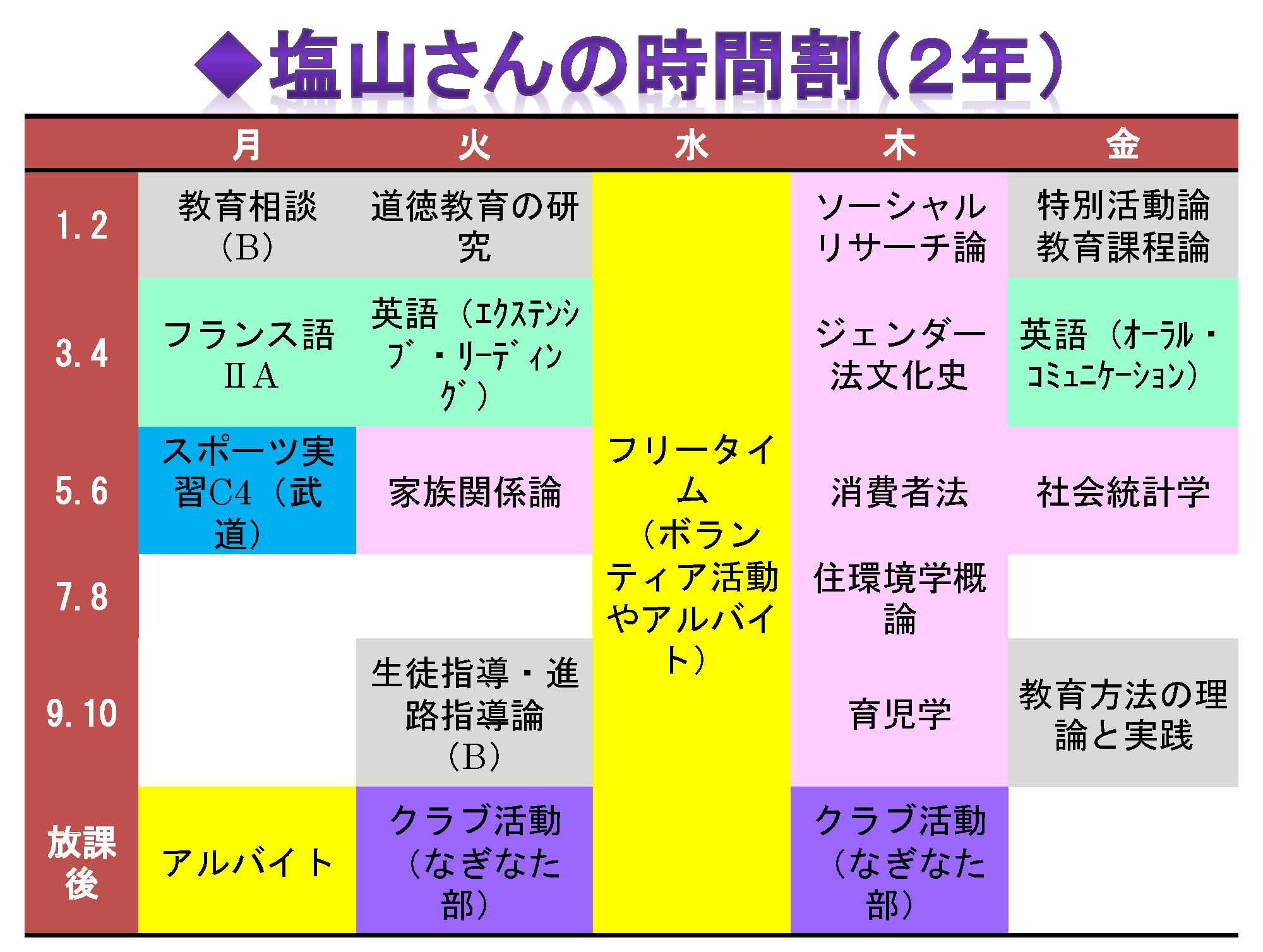 生活文化学科案内(OC)秋版_ページ_07